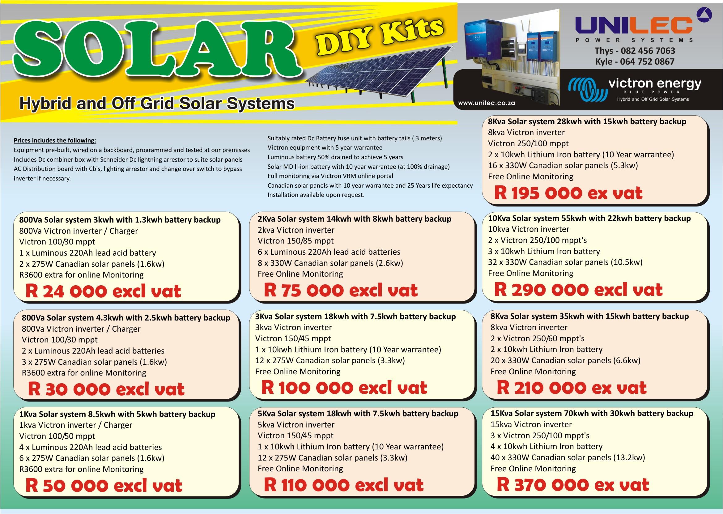Solar Kit Photo
